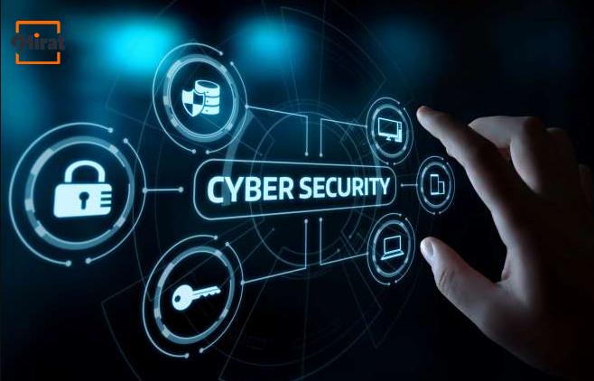 MIRAT's CyberSecurity Analysis